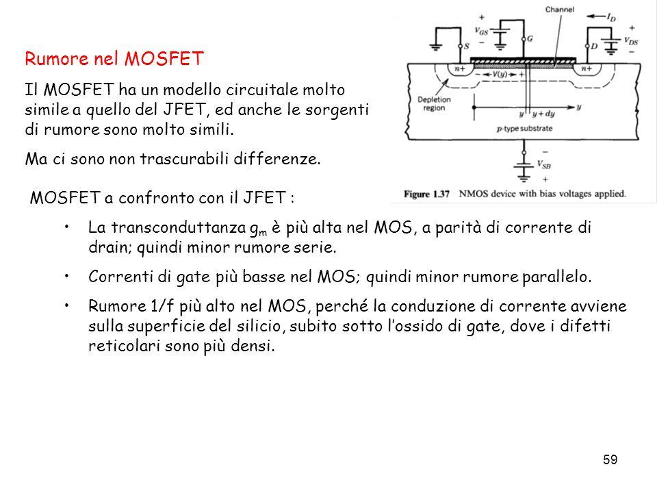 59 Rumore nel MOSFET Il MOSFET ha un modello circuitale molto simile a quello del JFET, ed anche le sorgenti di rumore sono molto simili. Ma ci sono n