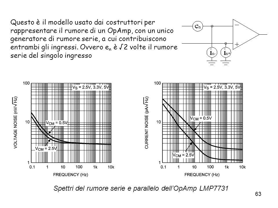 63 Questo è il modello usato dai costruttori per rappresentare il rumore di un OpAmp, con un unico generatore di rumore serie, a cui contribuiscono en