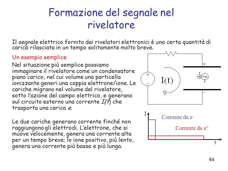 64 Formazione del segnale nel rivelatore Il segnale elettrico fornito dai rivelatori elettronici è una certa quantità di carica rilasciata in un tempo