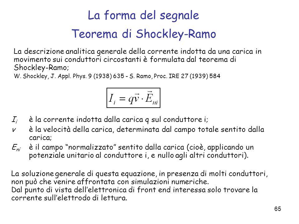 65 La forma del segnale Teorema di Shockley-Ramo La descrizione analitica generale della corrente indotta da una carica in movimento sui conduttori ci