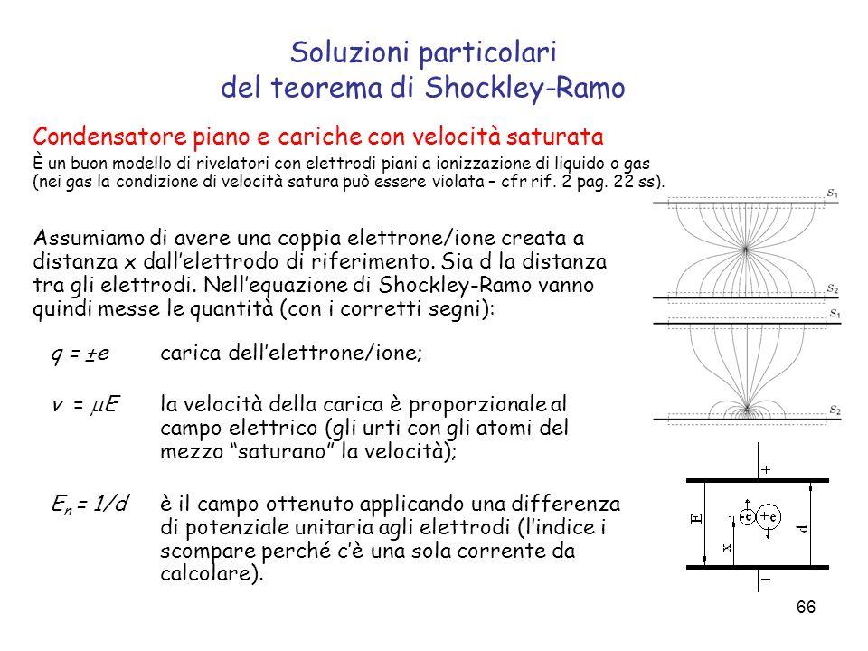 66 Soluzioni particolari del teorema di Shockley-Ramo Condensatore piano e cariche con velocità saturata È un buon modello di rivelatori con elettrodi