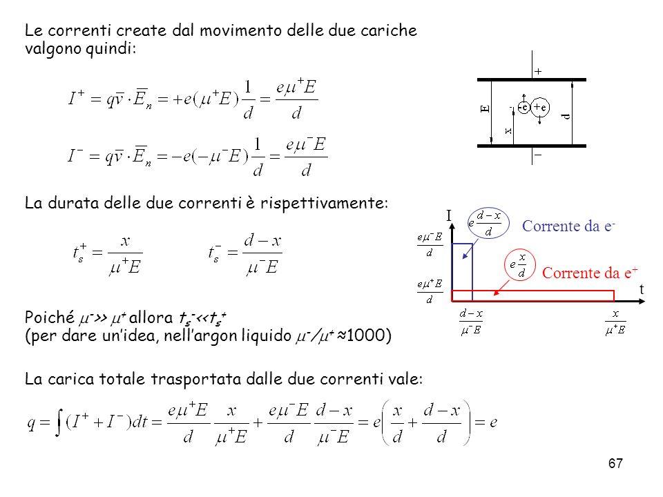 67 Le correnti create dal movimento delle due cariche valgono quindi: La durata delle due correnti è rispettivamente: Poiché - >> + allora t s - <<t s