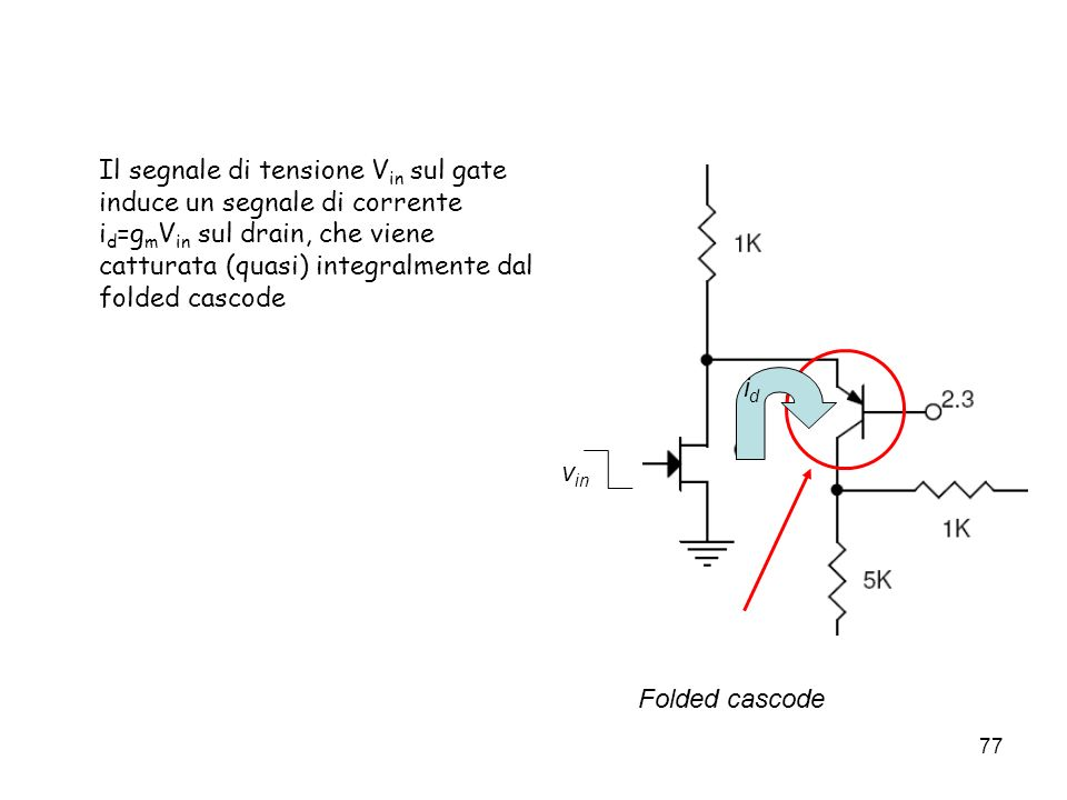 77 Il segnale di tensione V in sul gate induce un segnale di corrente i d =g m V in sul drain, che viene catturata (quasi) integralmente dal folded ca