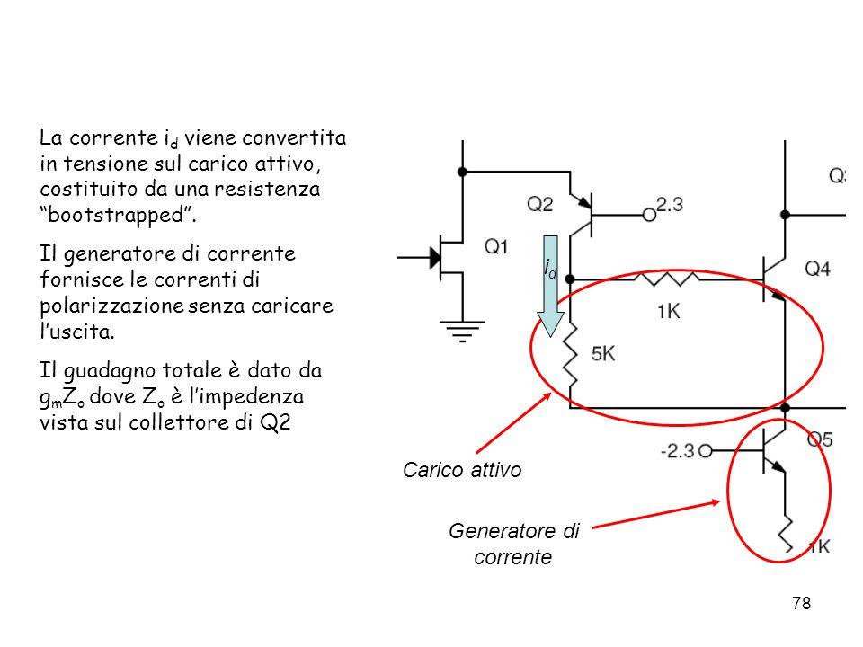 78 La corrente i d viene convertita in tensione sul carico attivo, costituito da una resistenza bootstrapped. Il generatore di corrente fornisce le co