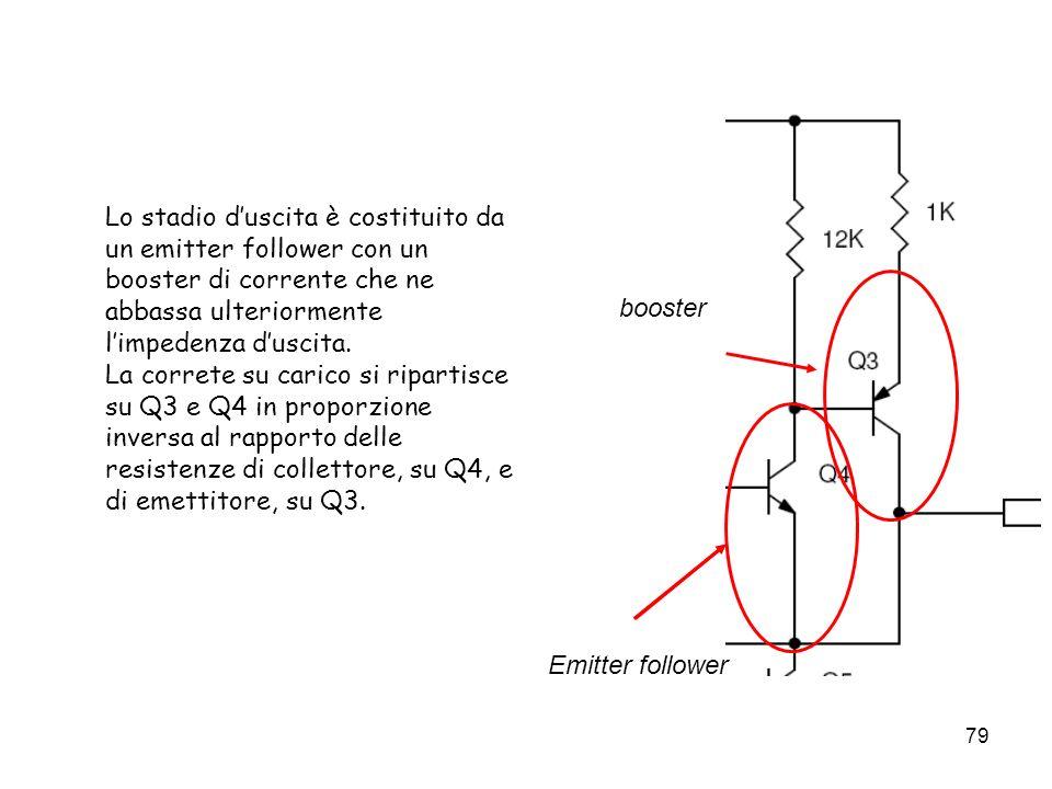 79 Lo stadio duscita è costituito da un emitter follower con un booster di corrente che ne abbassa ulteriormente limpedenza duscita. La correte su car