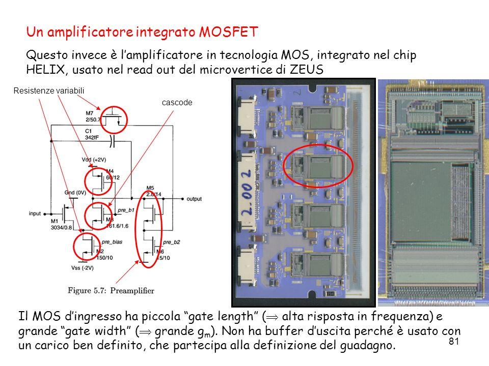 81 Un amplificatore integrato MOSFET Questo invece è lamplificatore in tecnologia MOS, integrato nel chip HELIX, usato nel read out del microvertice d