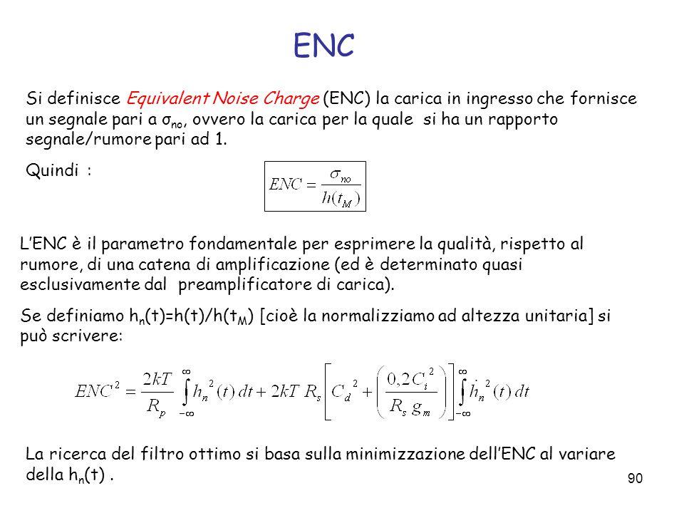 90 ENC Si definisce Equivalent Noise Charge (ENC) la carica in ingresso che fornisce un segnale pari a σ no, ovvero la carica per la quale si ha un ra