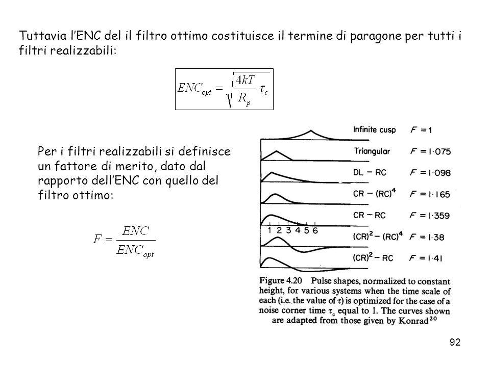 92 Tuttavia lENC del il filtro ottimo costituisce il termine di paragone per tutti i filtri realizzabili: Per i filtri realizzabili si definisce un fa