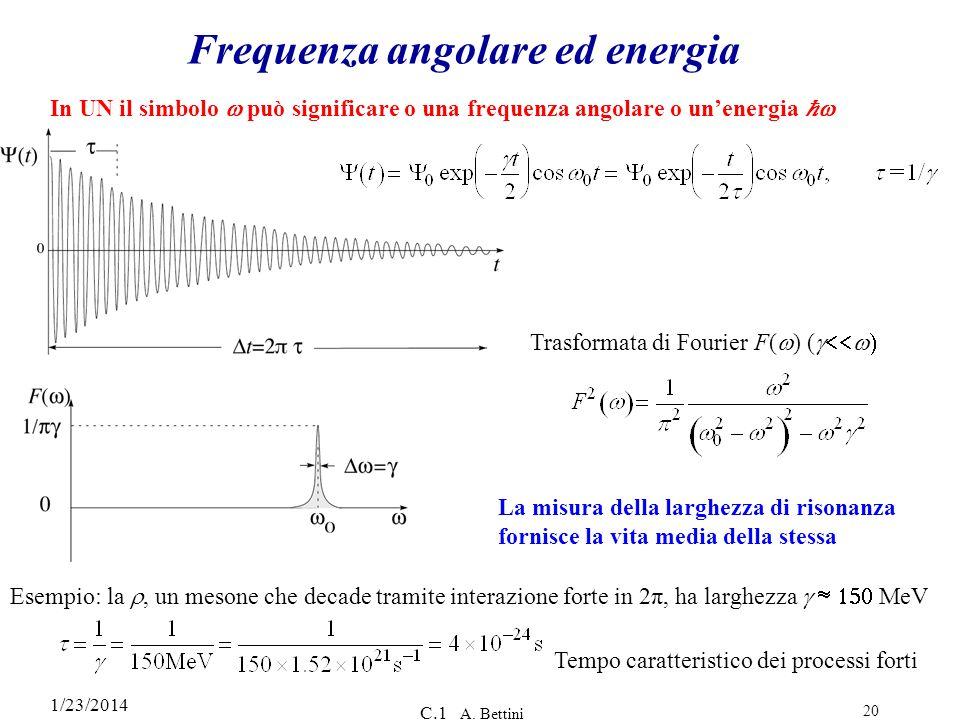 1/23/2014 C.1 A. Bettini 20 Frequenza angolare ed energia Trasformata di Fourier F( ) ( La misura della larghezza di risonanza fornisce la vita media