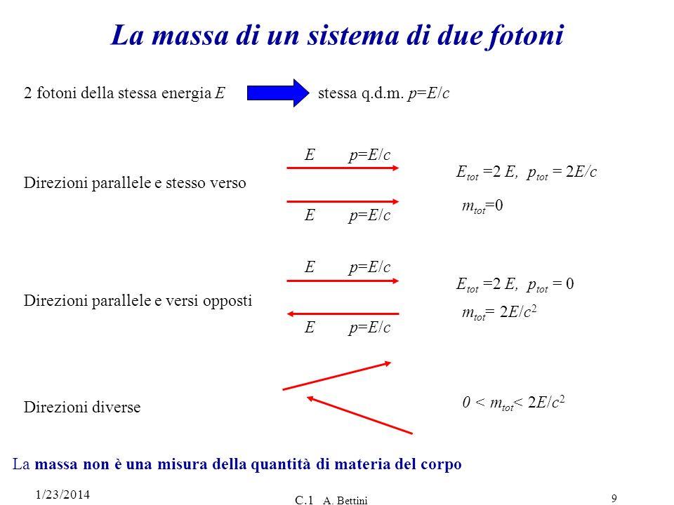 1/23/2014 C.1 A. Bettini 9 La massa di un sistema di due fotoni 2 fotoni della stessa energia E stessa q.d.m. p=E/c Ep=E/cp=E/c Ep=E/cp=E/c Direzioni