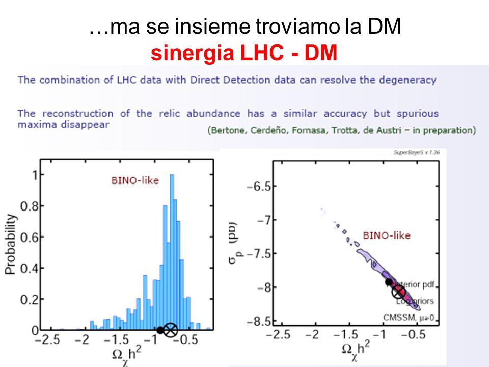 …ma se insieme troviamo la DM sinergia LHC - DM