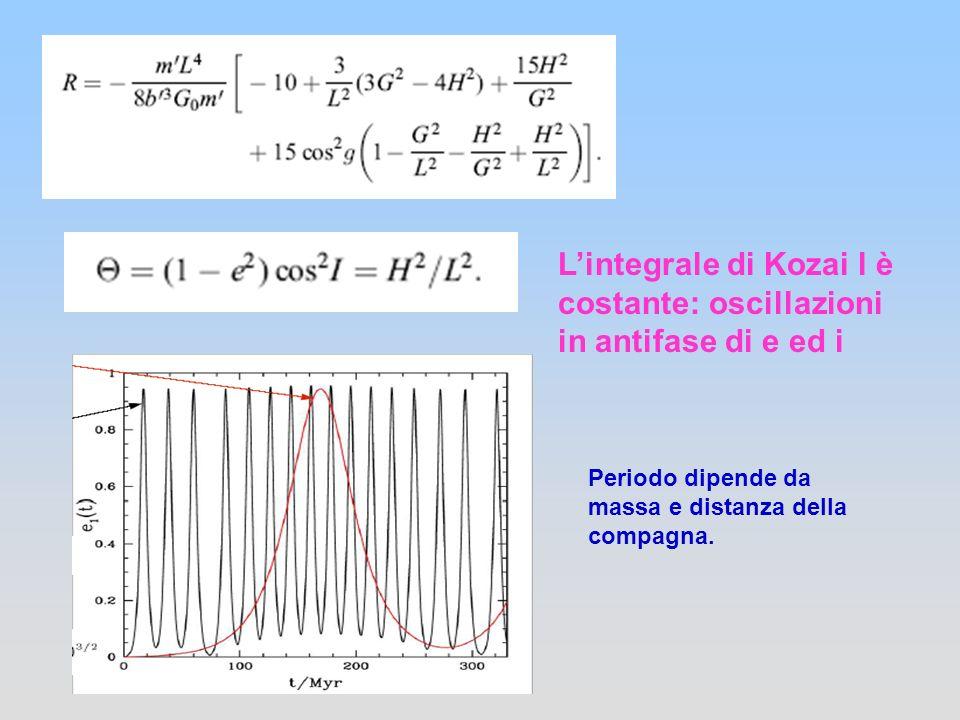 Lintegrale di Kozai l è costante: oscillazioni in antifase di e ed i Periodo dipende da massa e distanza della compagna.