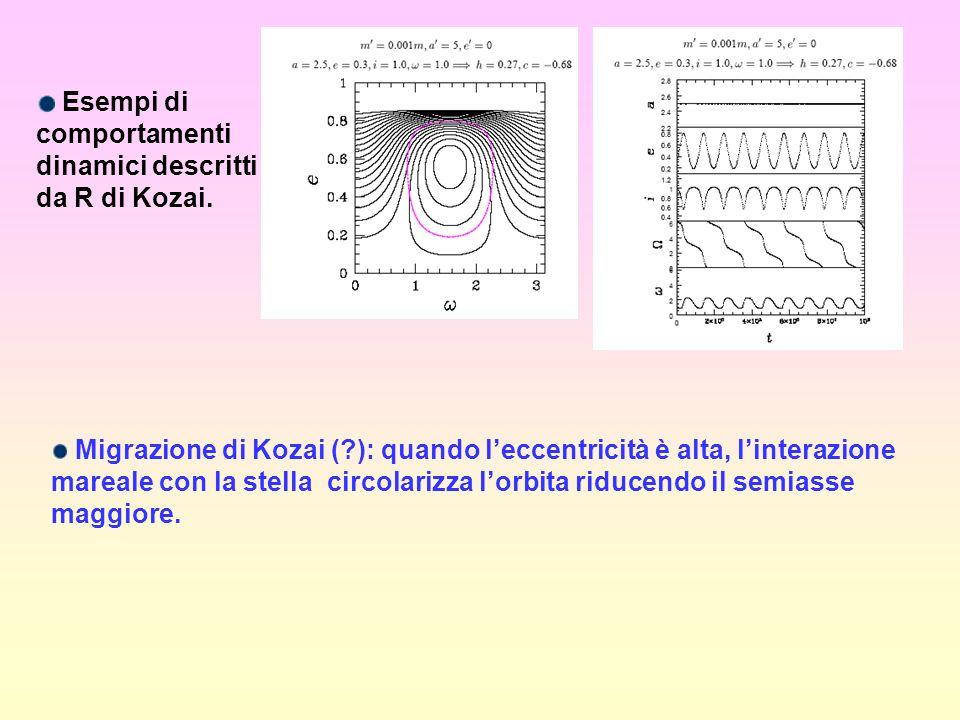 Esempi di comportamenti dinamici descritti da R di Kozai. Migrazione di Kozai (?): quando leccentricità è alta, linterazione mareale con la stella cir