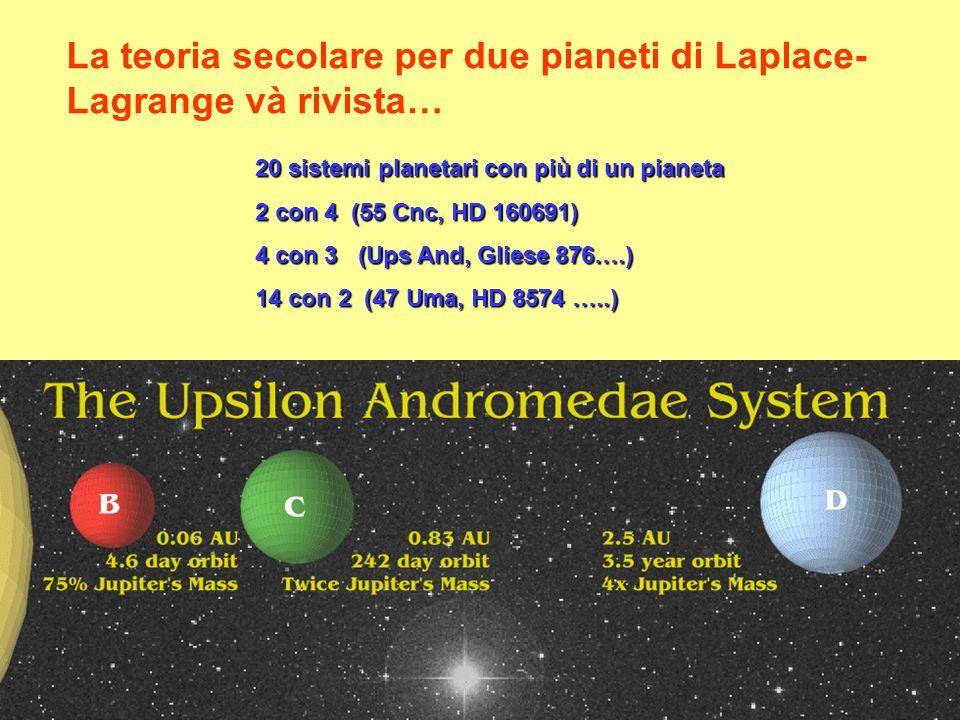 20 sistemi planetari con più di un pianeta 2 con 4 (55 Cnc, HD 160691) 4 con 3 (Ups And, Gliese 876….) 14 con 2 (47 Uma, HD 8574 …..) La teoria secola