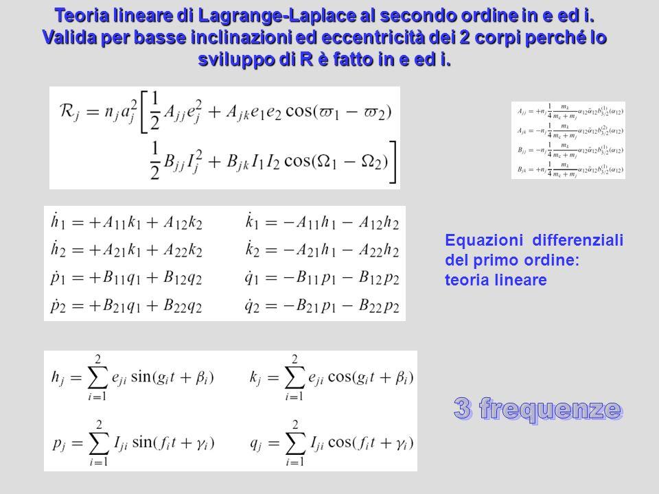 Teoria lineare di Lagrange-Laplace al secondo ordine in e ed i. Valida per basse inclinazioni ed eccentricità dei 2 corpi perché lo sviluppo di R è fa