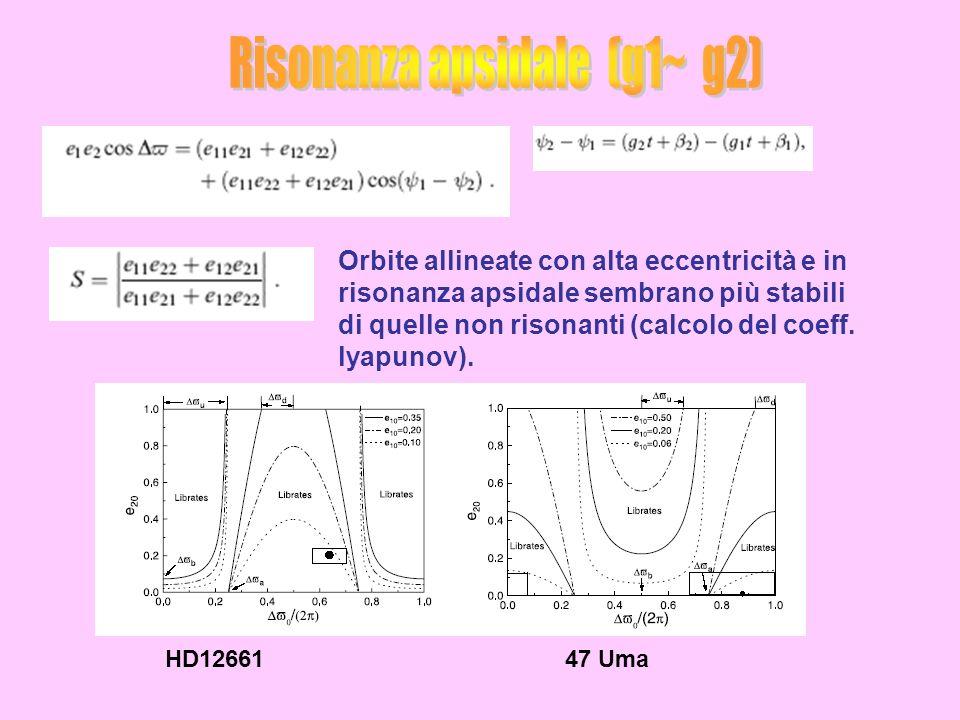 HD1266147 Uma Orbite allineate con alta eccentricità e in risonanza apsidale sembrano più stabili di quelle non risonanti (calcolo del coeff. lyapunov