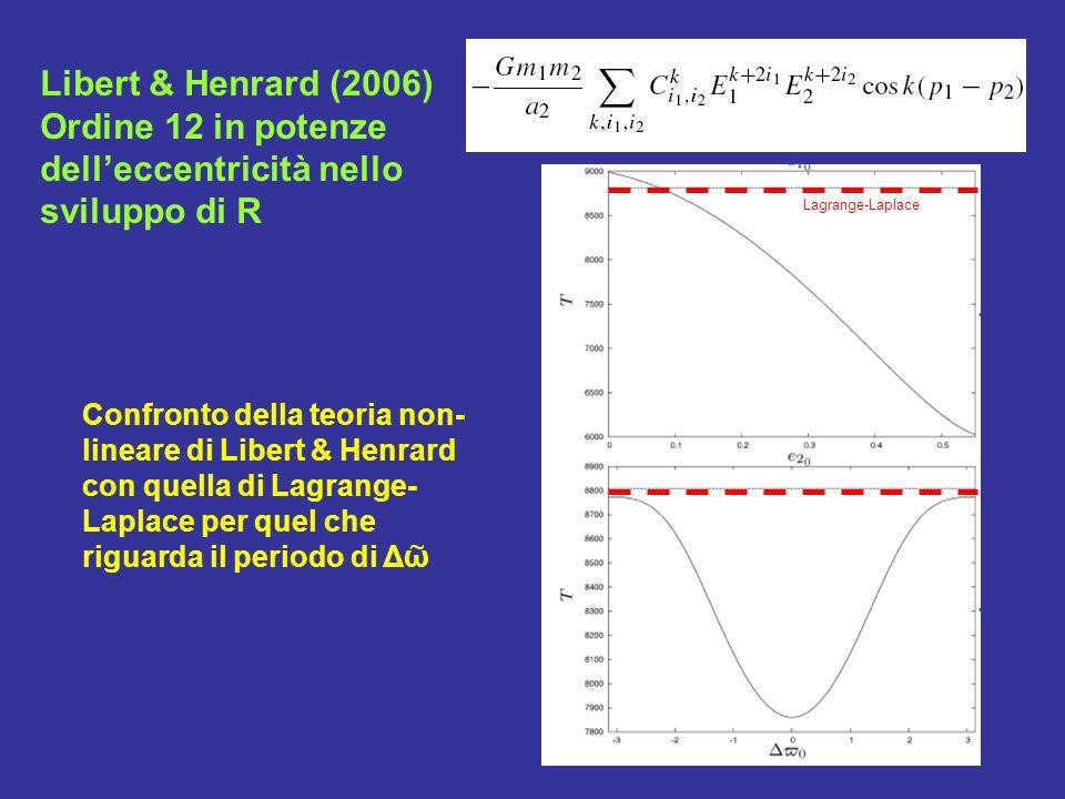 Libert & Henrard (2006) Ordine 12 in potenze delleccentricità nello sviluppo di R Confronto della teoria non- lineare di Libert & Henrard con quella d