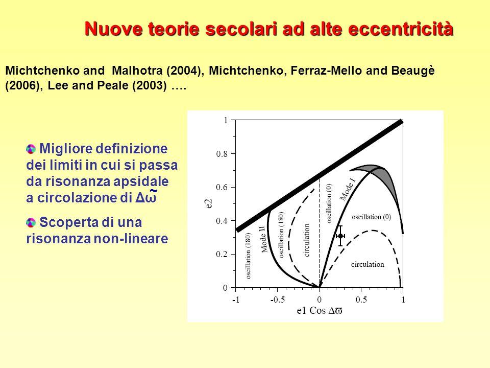 Michtchenko and Malhotra (2004), Michtchenko, Ferraz-Mello and Beaugè (2006), Lee and Peale (2003) …. Nuove teorie secolari ad alte eccentricità Migli