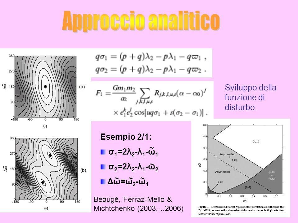 Beaugè, Ferraz-Mello & Michtchenko (2003,..2006) Sviluppo della funzione di disturbo. Esempio 2/1: σ 1 =2λ 2 -λ 1 -ω 1 σ 2 =2λ 2 -λ 1 -ω 2 Δω=ω 2 -ω 1
