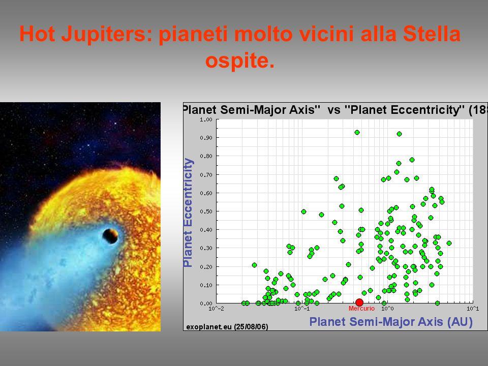Hot Jupiters: pianeti molto vicini alla Stella ospite. Mercurio