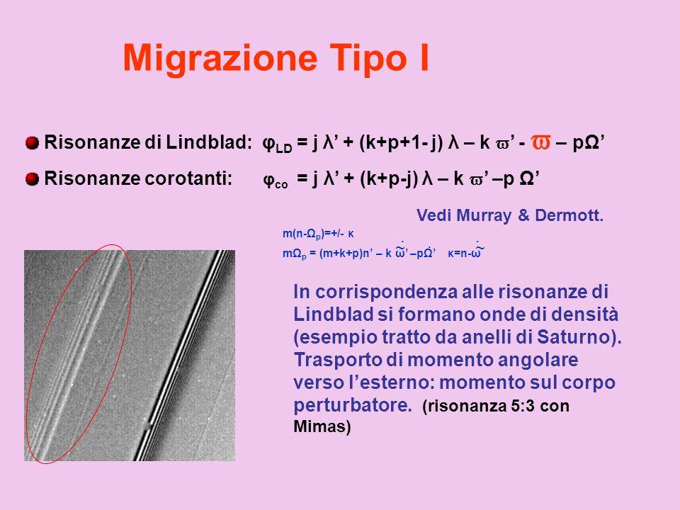 Risonanze di Lindblad: φ LD = j λ + (k+p+1- j) λ – k - – pΩ Risonanze corotanti: φ co = j λ + (k+p-j) λ – k –p Ω Migrazione Tipo I Vedi Murray & Dermo