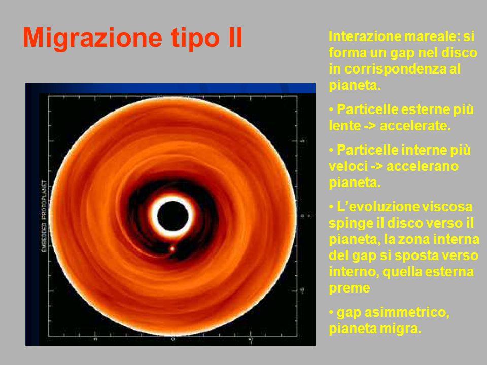 Migrazione tipo II Interazione mareale: si forma un gap nel disco in corrispondenza al pianeta. Particelle esterne più lente -> accelerate. Particelle