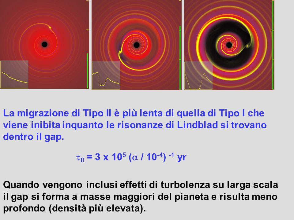 La migrazione di Tipo II è più lenta di quella di Tipo I che viene inibita inquanto le risonanze di Lindblad si trovano dentro il gap. II = 3 x 10 5 (