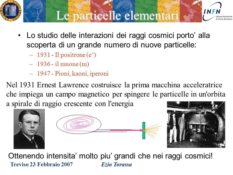 Treviso 23 Febbraio 2007Ezio Torassa Una sorgente naturale di particelle I fisici delle particelle scoprirono ben presto che in natura vi era una copi