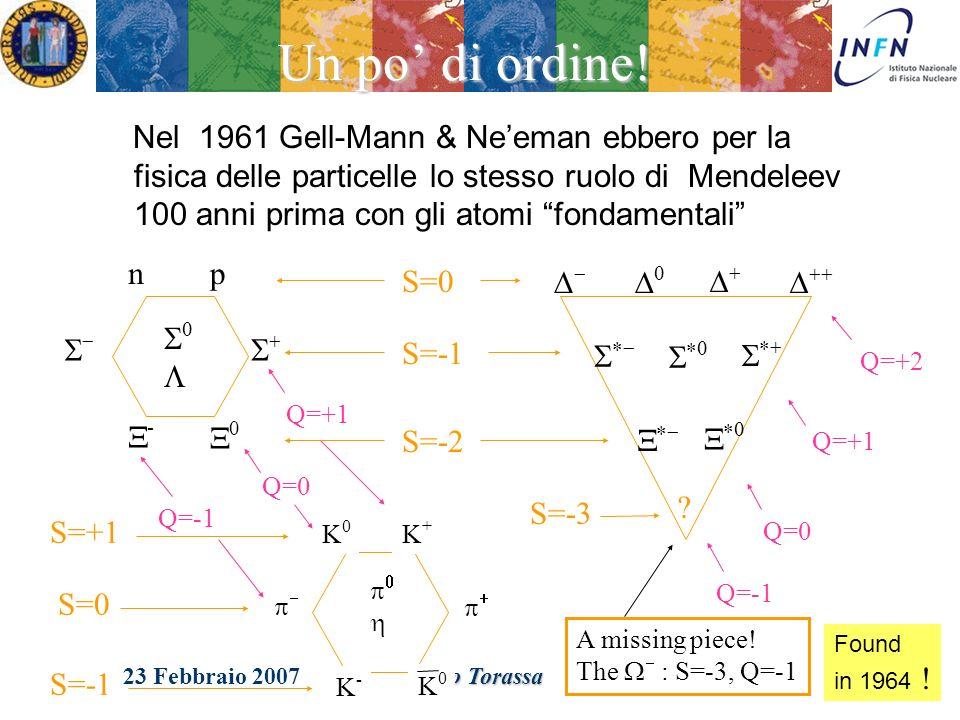 Treviso 23 Febbraio 2007Ezio Torassa Le particelle elementari K-K- K0K0 K+K+ e p n e Con i nuovi acceleratori di particelle e nuovi rivelatori (camera a bolle) a disposizione i fisici negli anni 1950 scoprirono circa 200 particelle.