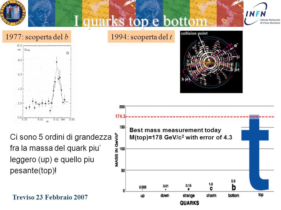 Treviso 23 Febbraio 2007Ezio Torassa Il quark incanto (charm) (a) Barioni con spin=1/2 (b) Barioni con spin=3/2 Il quark incanto (c) fu introdotto nel 1974 per spiegare alcune particolarità di una nuova particella allora scoperta, il mesone J (o Ψ).