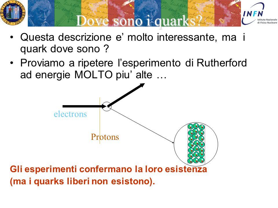 Treviso 23 Febbraio 2007Ezio Torassa I quarks top e bottom Ci sono 5 ordini di grandezza fra la massa del quark piu leggero (up) e quello piu pesante(top).