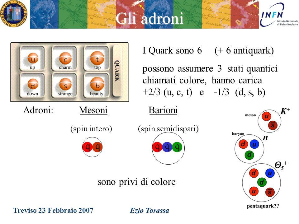 Treviso 23 Febbraio 2007Ezio TorassaAntimateria Per ogni particella (materia) c'è la corrispondente antiparticella (antimateria). –Un'antiparticella è