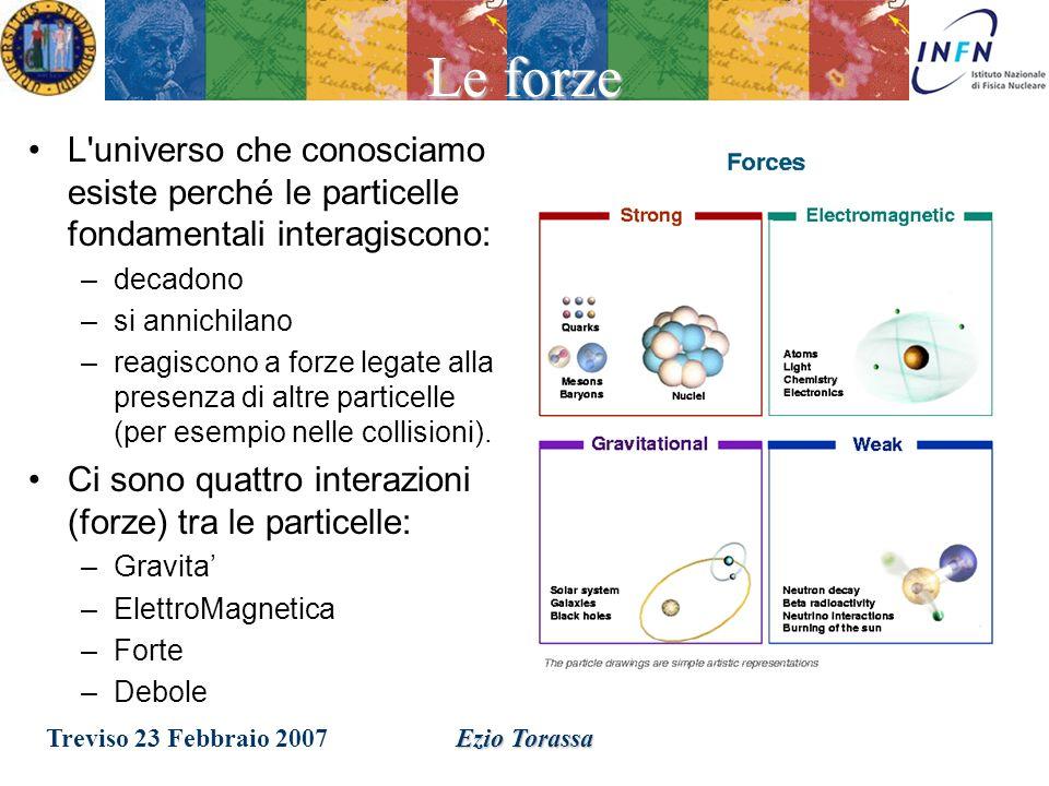 Treviso 23 Febbraio 2007Ezio Torassa I leptoni Il leptone carico più conosciuto è l'elettrone (e). Gli altri due leptoni carichi sono il muone (µ) e i