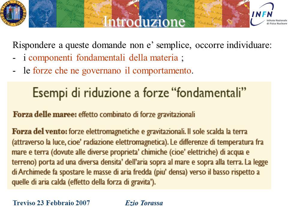 Treviso 23 Febbraio 2007Ezio TorassaIntroduzione Come funziona lUniverso ? Da dove nasce ? Come evolve ? Quali sono i componenti fondamentali della ma