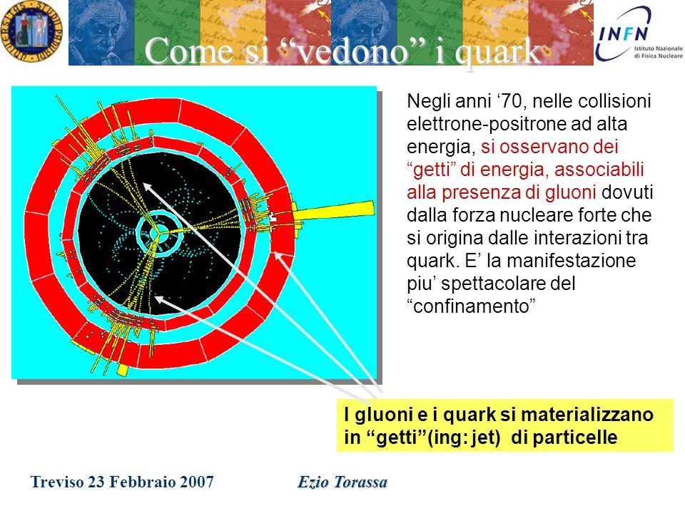 Treviso 23 Febbraio 2007Ezio Torassa Mai quark liberi!!! La forza di colore cresce al crescere delle distanze Cosa succede se si cerca di spezzare un