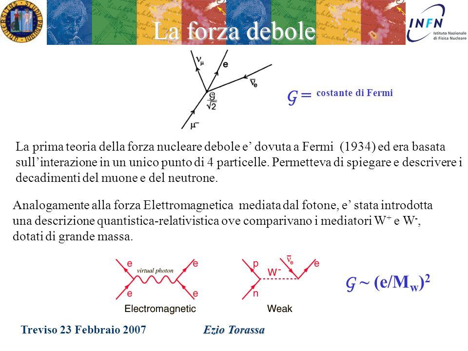 Treviso 23 Febbraio 2007Ezio Torassa Un altro evento con jets Gli stessi getti si osservano in eventi provenienti da collisioni protone- antiprotone
