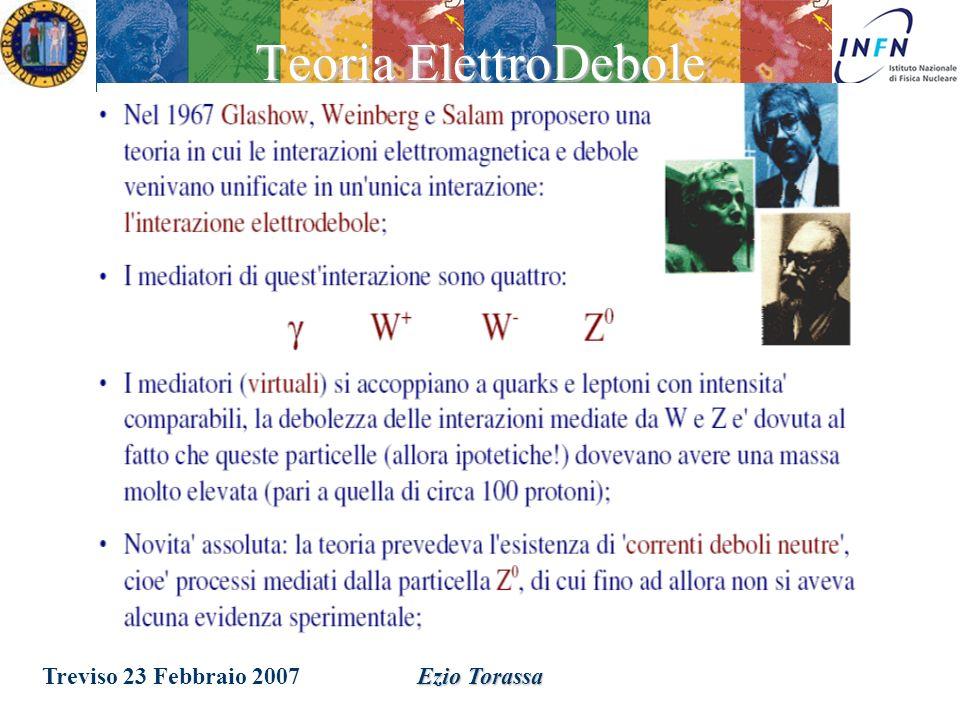 Treviso 23 Febbraio 2007Ezio Torassa La forza debole La prima teoria della forza nucleare debole e dovuta a Fermi (1934) ed era basata sullinterazione