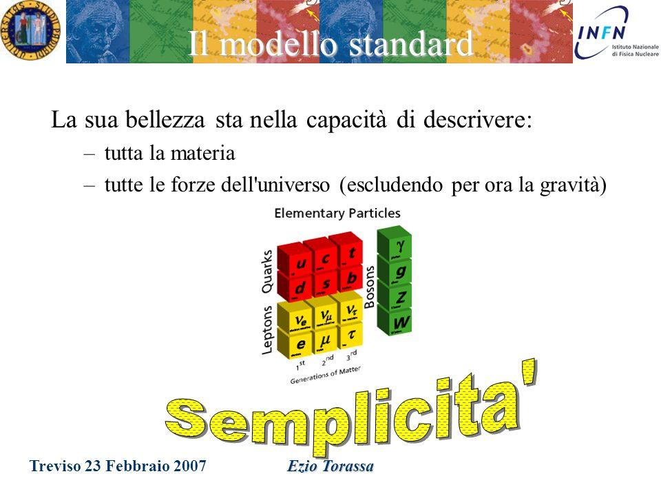 Treviso 23 Febbraio 2007Ezio Torassa Il modello standard E lattuale descrizione delle interazioni elettro-deboli e forti dei costituenti fondamentali della materia quarks e leptoni, oggetti puntiformi di spin ½.