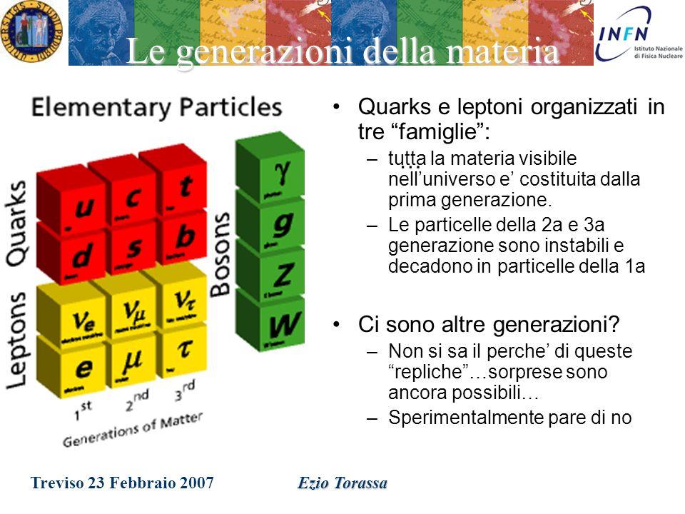 Treviso 23 Febbraio 2007Ezio Torassa =( 1, 2, 3 ) : matrici di Pauli, W, B generatori dei gruppi SU(2), U(1) g g a b v minimo del potenziale di Higgs = GiGi parametri del modello considerando a parte le masse dei fermiomi e dellHiggs restano 3 parametri: g g v Rottura di simmetria Linguaggio matematico