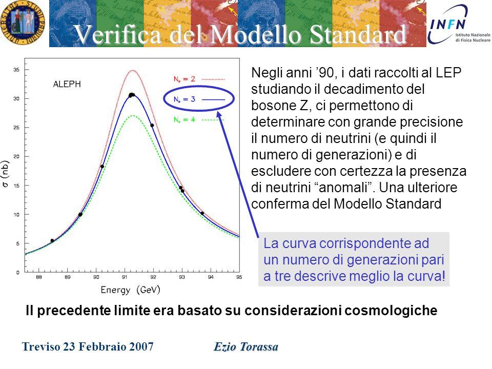 Treviso 23 Febbraio 2007Ezio Torassa … Le generazioni della materia Quarks e leptoni organizzati in tre famiglie: –tutta la materia visibile nelluniverso e costituita dalla prima generazione.