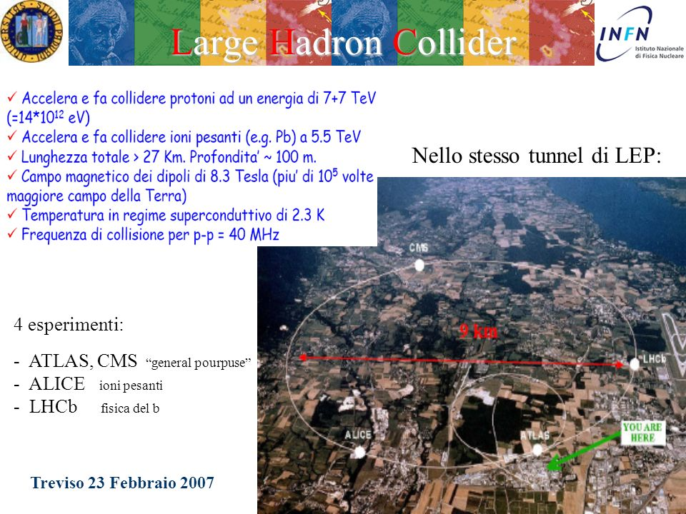 Treviso 23 Febbraio 2007Ezio Torassa Il bosone di Higgs La teoria di Elettrodebole prevede anche un campo chiamato di Higgs. Le interazioni di questo