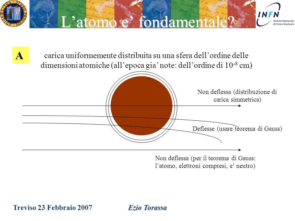 Treviso 23 Febbraio 2007Ezio Torassa Rutherford (~1910) – classico esperimento bombardamento di particelle su bersaglio (foglio doro) Esperimento di G