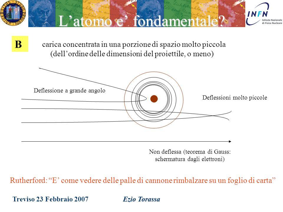 Treviso 23 Febbraio 2007Ezio Torassa carica uniformemente distribuita su una sfera dellordine delle dimensioni atomiche (allepoca gia note: dellordine
