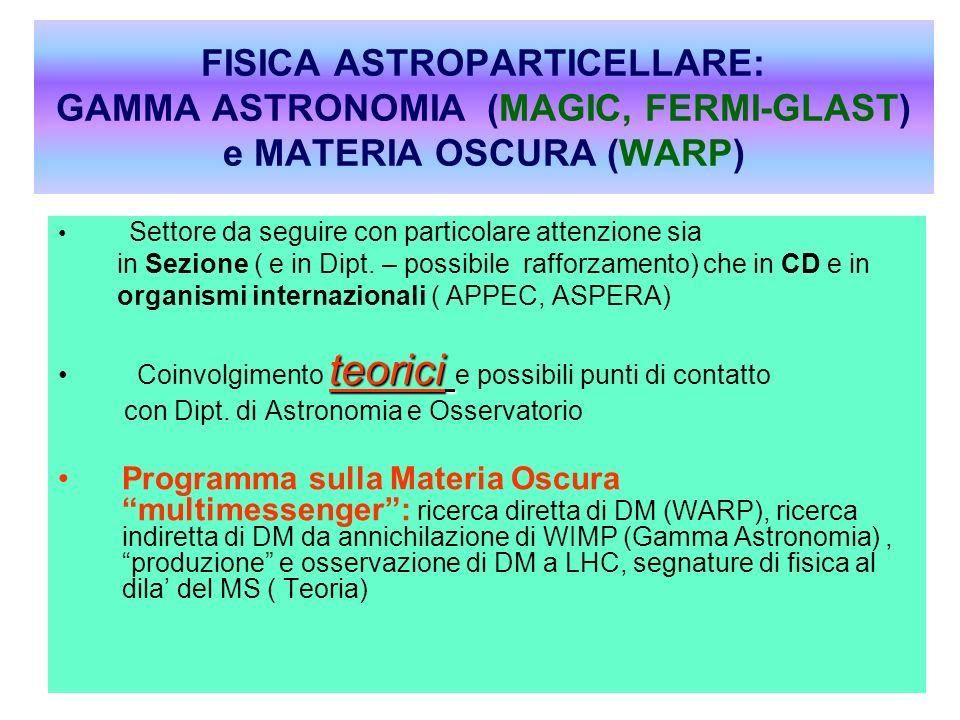 Settore da seguire con particolare attenzione sia in Sezione ( e in Dipt. – possibile rafforzamento) che in CD e in organismi internazionali ( APPEC,