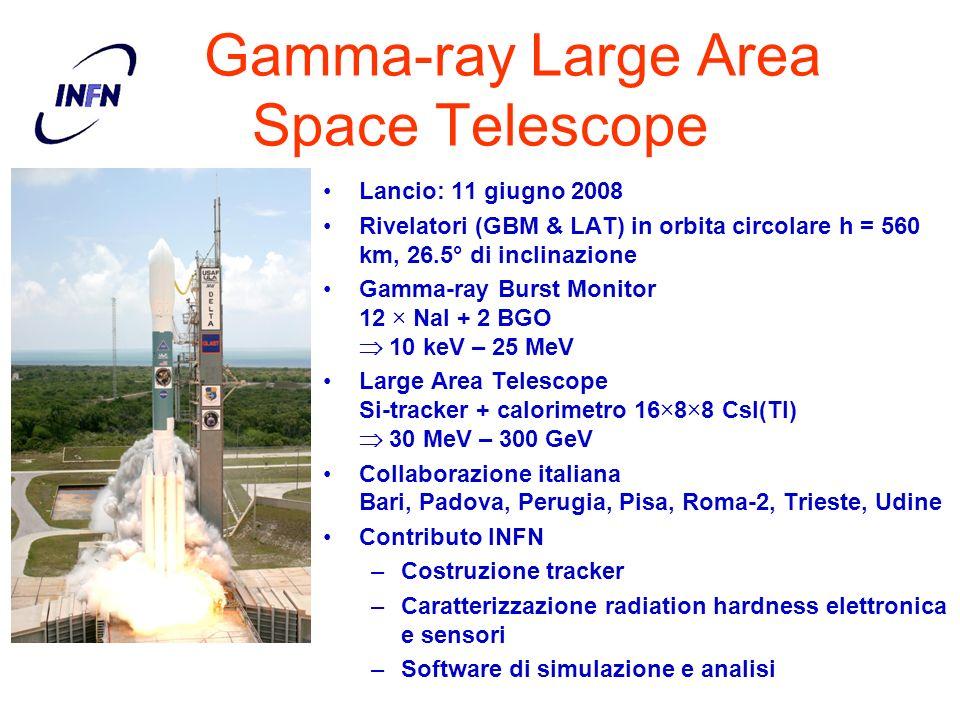 Gamma-ray Large Area Space Telescope Lancio: 11 giugno 2008 Rivelatori (GBM & LAT) in orbita circolare h = 560 km, 26.5° di inclinazione Gamma-ray Bur