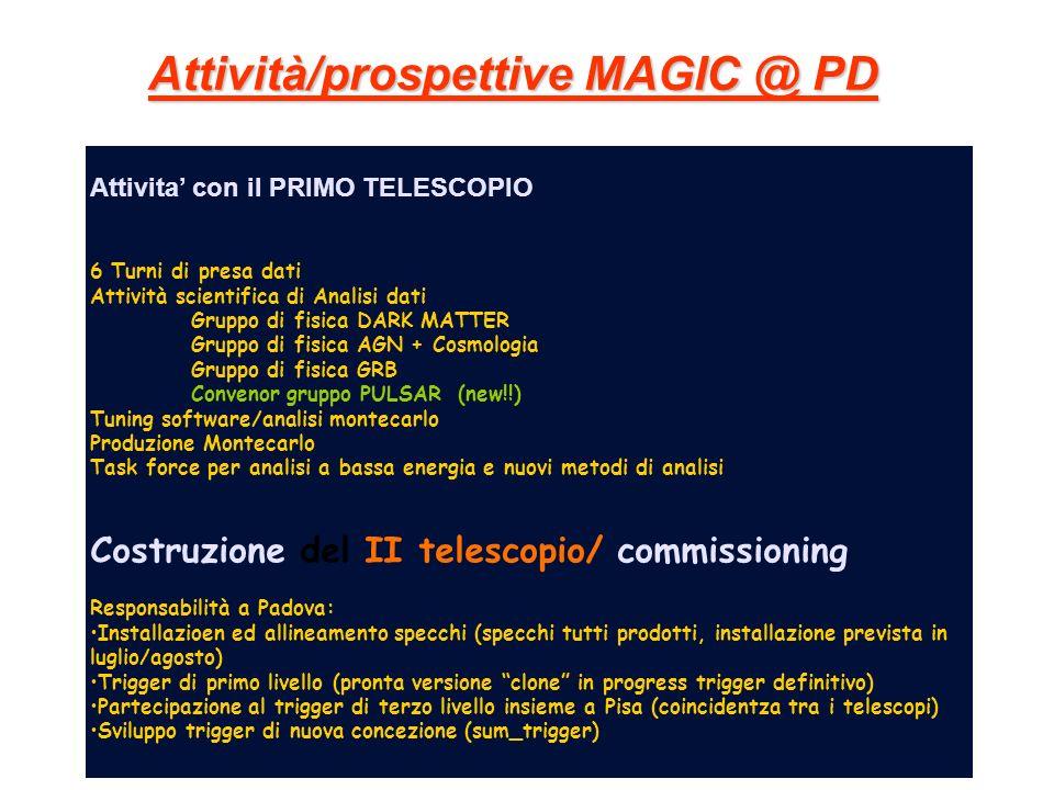 Attività/prospettive MAGIC @ PD Attivita con il PRIMO TELESCOPIO 6 Turni di presa dati Attività scientifica di Analisi dati Gruppo di fisica DARK MATT