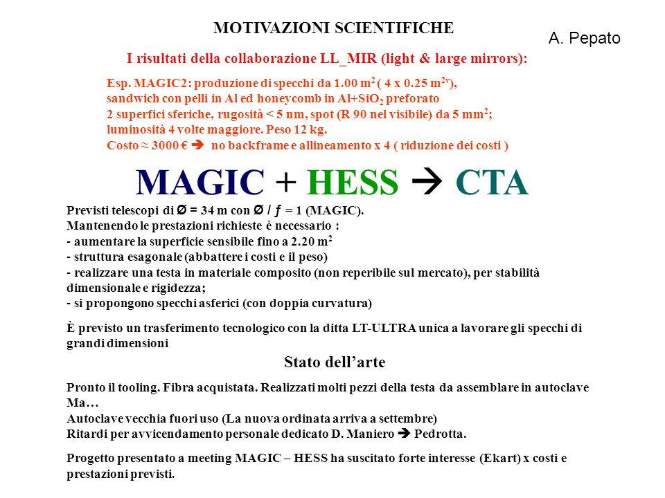 MOTIVAZIONI SCIENTIFICHE I risultati della collaborazione LL_MIR (light & large mirrors): Esp. MAGIC2: produzione di specchi da 1.00 m 2 ( 4 x 0.25 m
