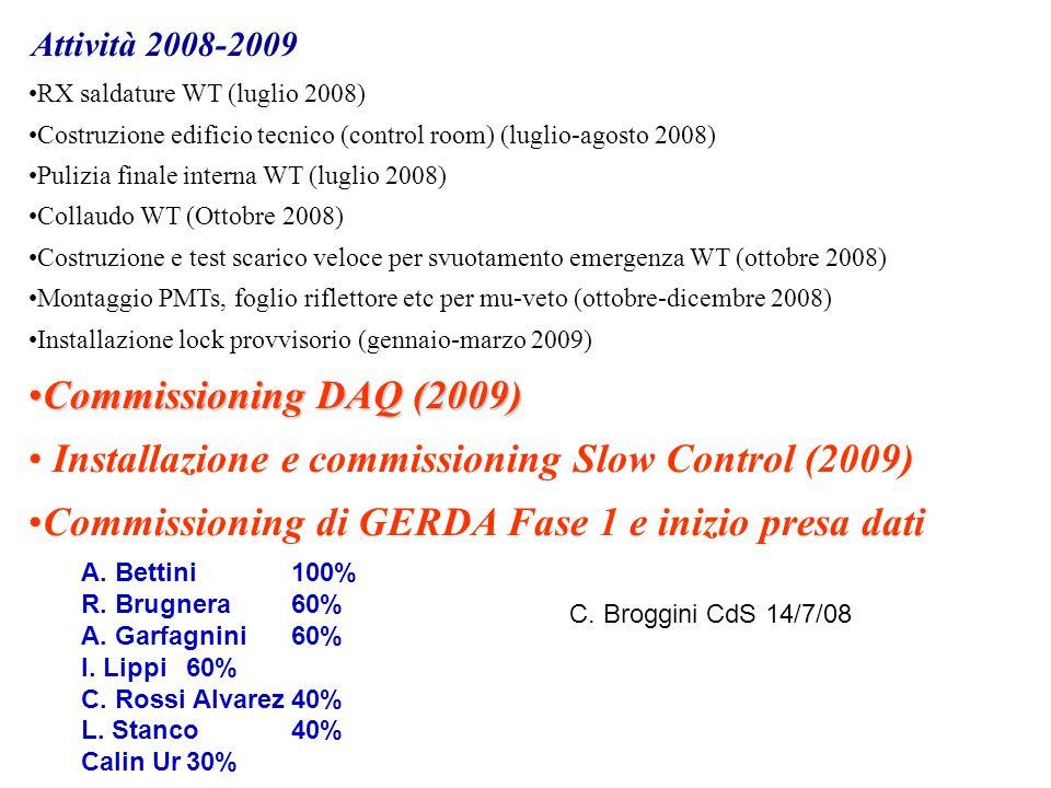 RX saldature WT (luglio 2008) Costruzione edificio tecnico (control room) (luglio-agosto 2008) Pulizia finale interna WT (luglio 2008) Collaudo WT (Ot