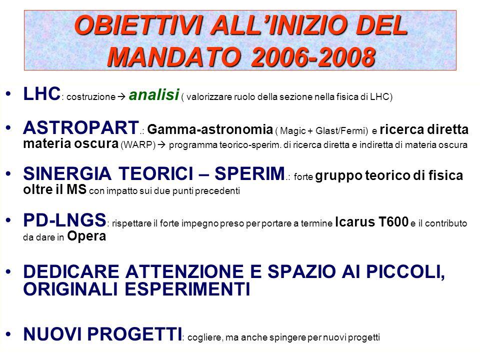 Padova LL-MIR2 A.