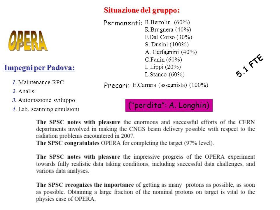 Luca Stanco - CdS Padova30 Impegni per Padova: 1. Maintenance RPC 2. Analisi 3. Automazione sviluppo 4. Lab. scanning emulsioni Situazione del gruppo: